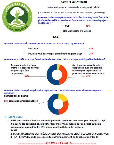 tract analyse sondage Opinionway novembre 2019